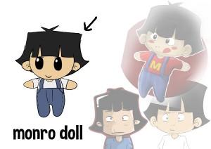 Pembuatan Boneka Maskot Monro Doll